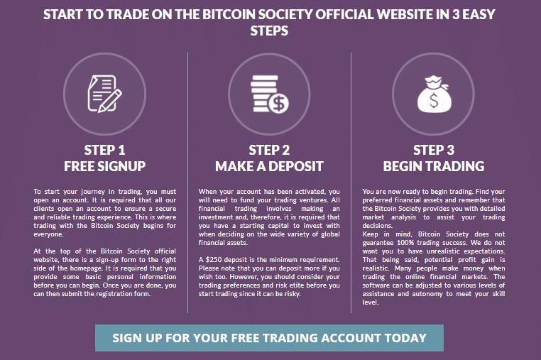 A Bitcoin rövidítése - mit jelent ez? Rövid pozíció a kriptovaluta tőzsdén