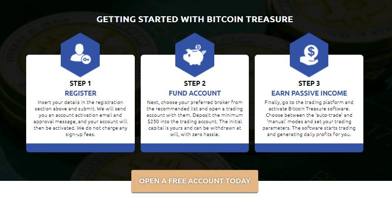 algoritmo di commercio di auto bitcoin